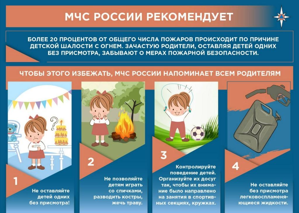 Памятка МЧС России рекомендует