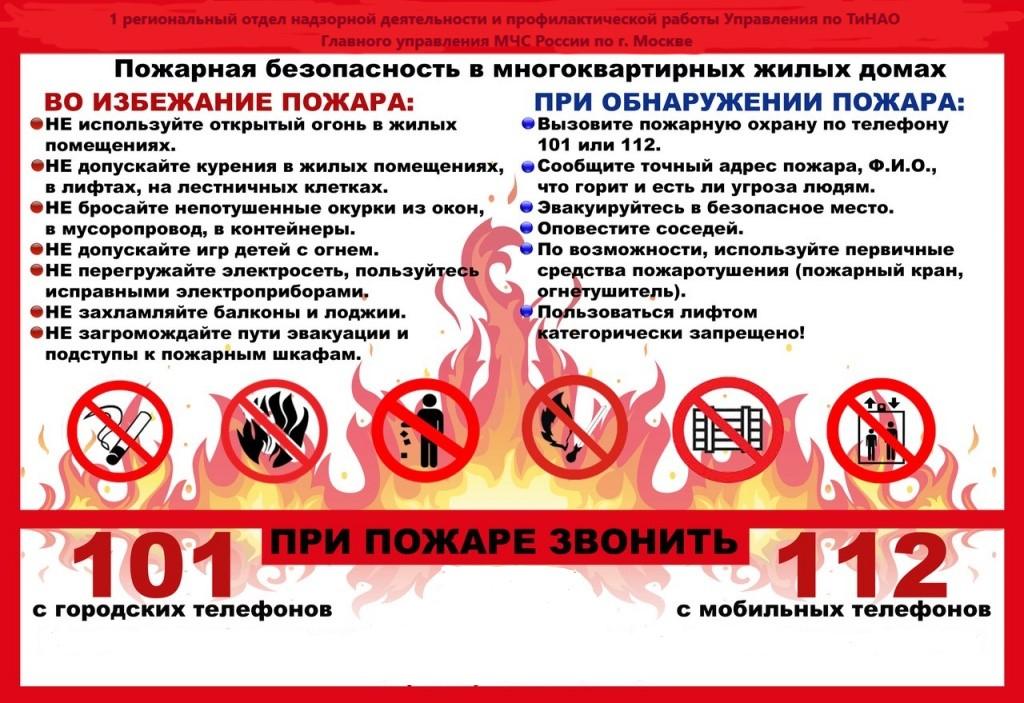 Пожарная безопасность в жилых многоквартирных домах