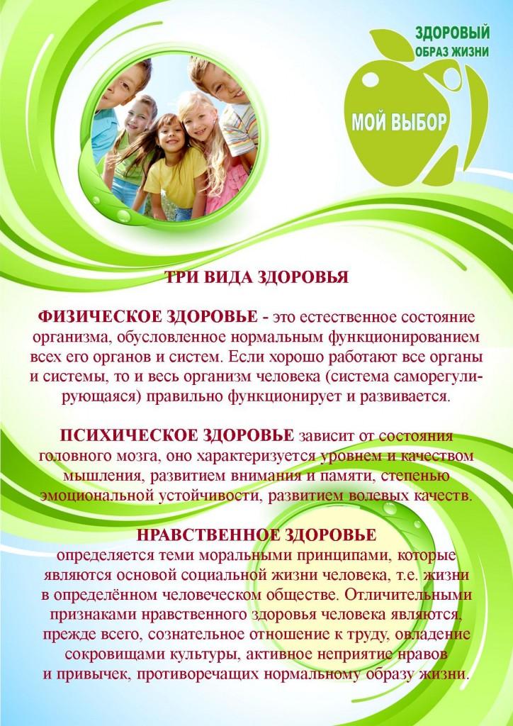 3 вида здоровья